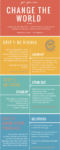 change the world infographic